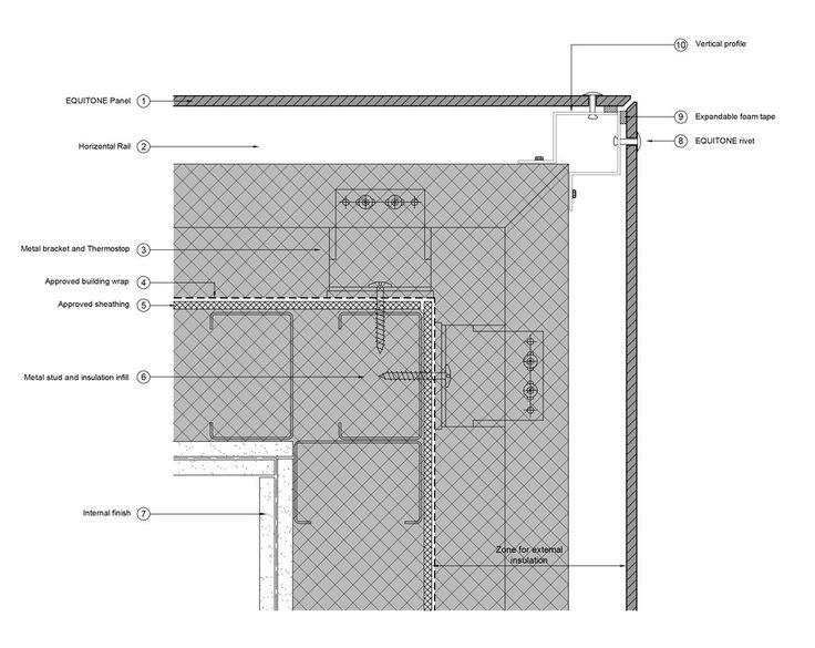 cssbi lightweight steel framing design manual