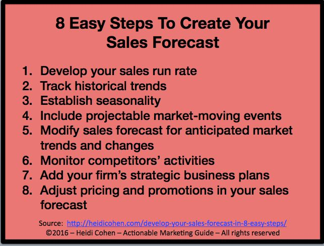9 best Miller Heiman images on Pinterest Sales process, Boss and - sales forecast