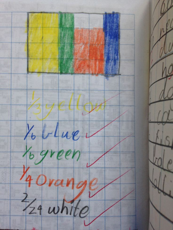 Fraction flags, enrichment students recorded the equivalent fraction in its lowest common denominator www.toptenresources.com - a full year of math lessons created by teachers 4 teachers