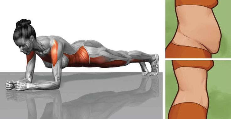 This 28-Day Plank Challenge Will Strengthen Your Core In Just FOUR Minutes A Day!