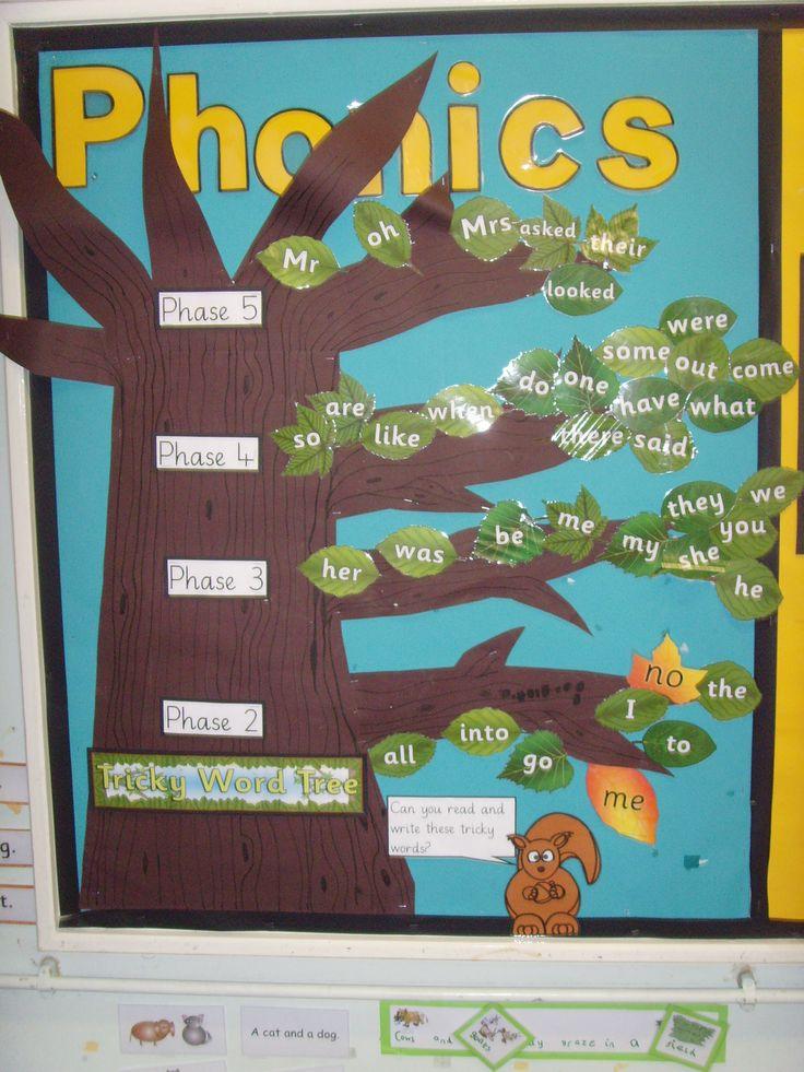 Tricky words phonics tree | Sini | Phonics display ...
