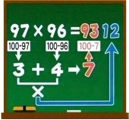 """""""Jestem naprawdę kiepski w matematyce"""". Ile razy to słyszałeś? Sama nie raz tak mówiłam, nie każdy musi być dobry z tego przedmiotu. Gdybym wiedziała wtedy to, co wiem teraz, myślę, że nie miałabym z tym przedmiotem większego problemu. Niektórzy z nas mają wiele kłopotów z konkretnymi zadaniami, a wraz ze wzrostem smartfonów, wszyscy mamy kalkulatory … More"""