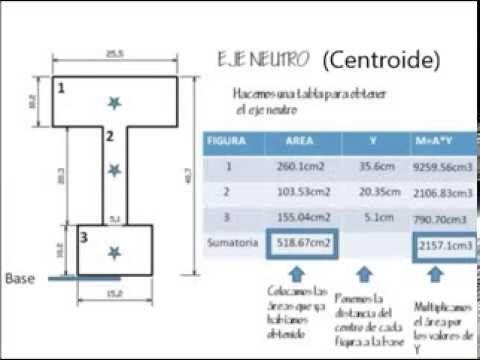 Cálculo del MOMENTO DE INERCIA-(Teorema de Steiner/Ejes centroidales) Ejem.01 - YouTube