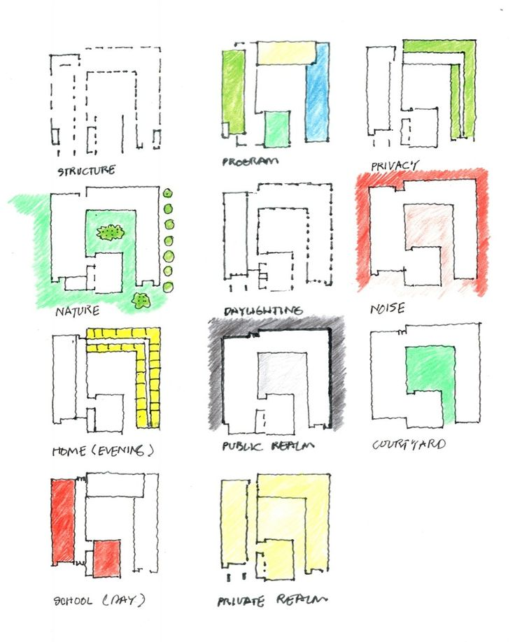 The 9 best images about conceptual on pinterest stains for Architecture zoning diagram
