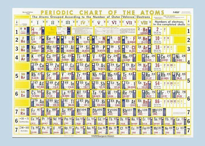 hubbard periodic table
