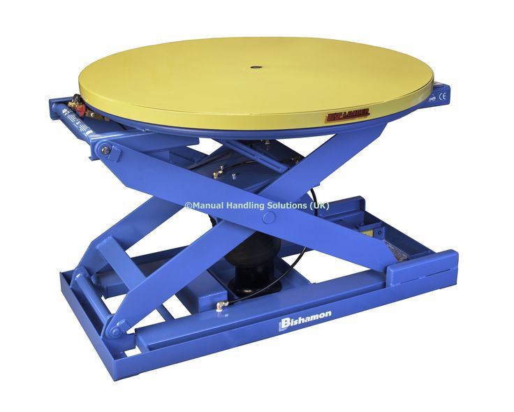 15 best bishamon ez loader pallet positioner manual handling bishamon ez loader pallet positioner ez35 solid rotating top 1 for a quotation please contact manual handling solutions 58 paige close watlington fandeluxe Gallery