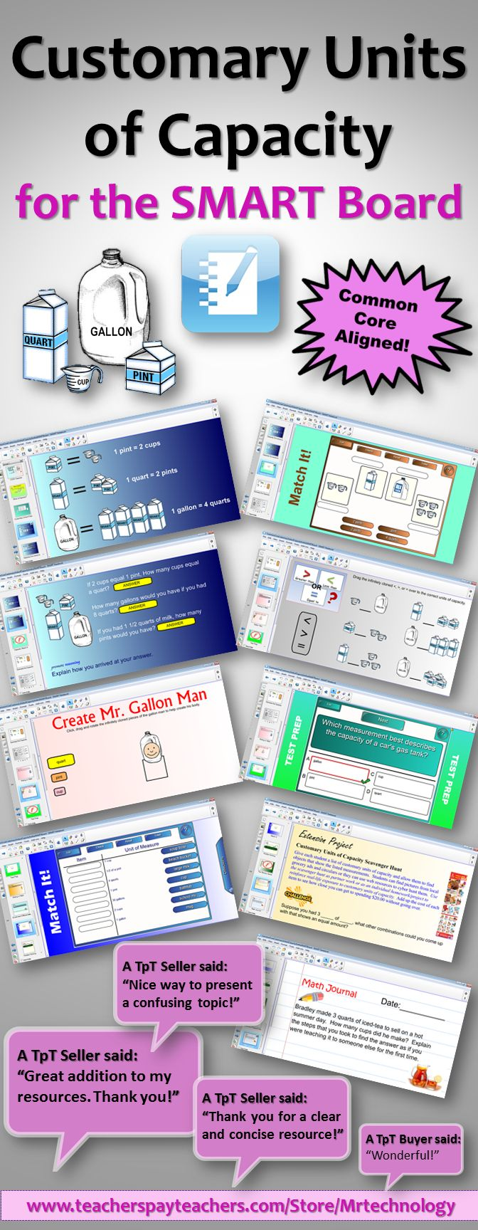 This interactive CCSS Customary Units of Capacity SMART Board lesson introduces students to the basic units of capacity. Students explore interactive activities such as a 'Memory' game, 'Match It!' game, a <, >, or = comparison , Test Prep, and 'Build Mr. Gallon Man'. This lesson also includes 'Writing in Math' and differentiated enrichment problem solving questions, an extension project / Scavenger Hunt Challenge and a 'promote reasoning' slide.