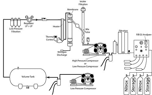 air compressor diagram