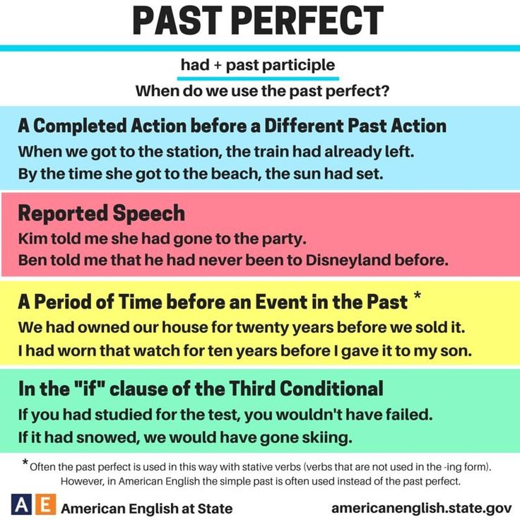 best english idioms images english grammar  american english at state
