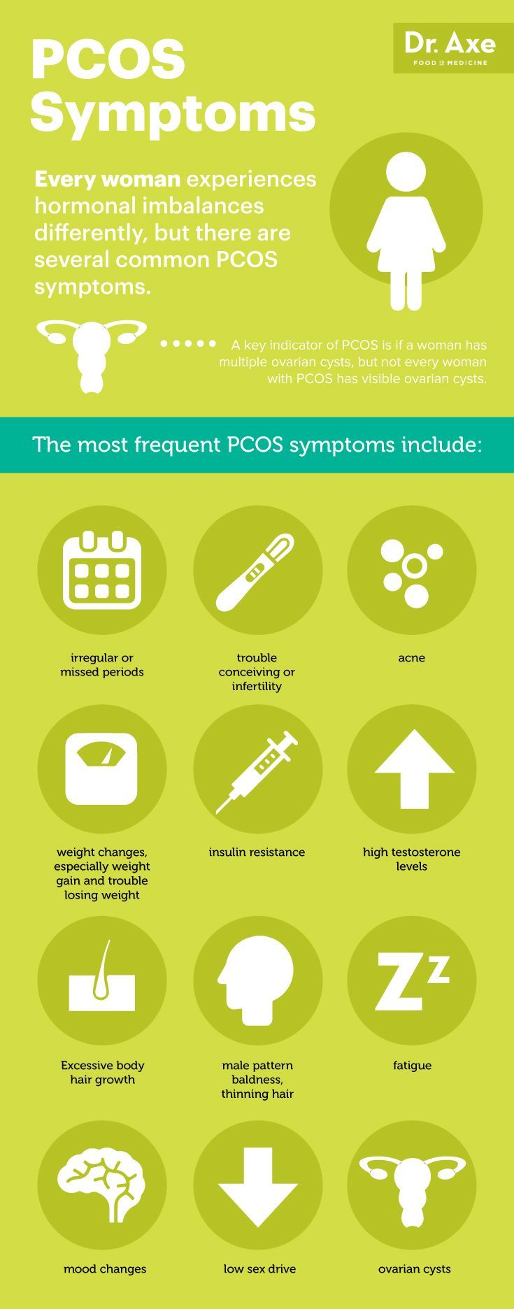 Common PCOS symptoms - Dr. Axe http://www.draxe.com #health #holistic #natural