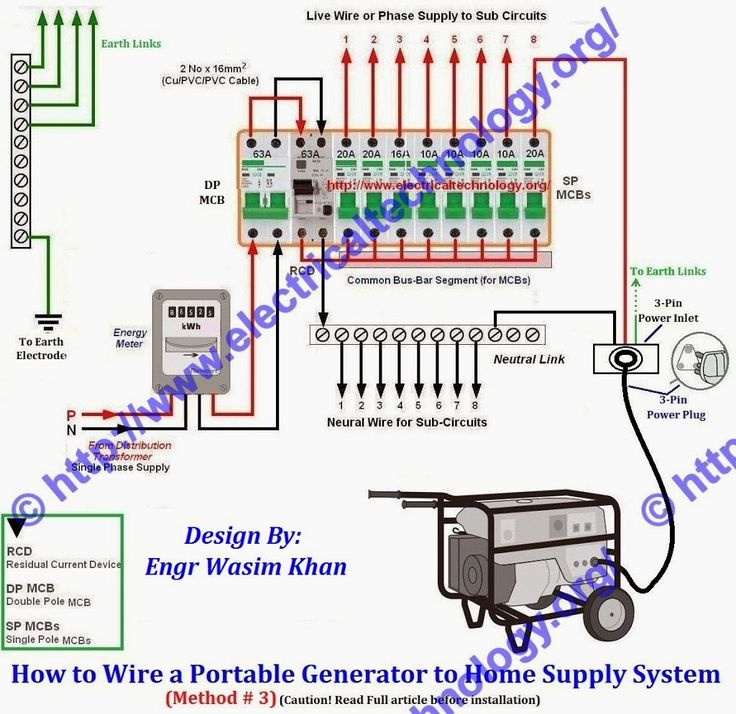 How To Connect A Portable Generator The Home Supply 4 Methods Rhpinterest: Change Over Switch Wiring Diagram At Gmaili.net