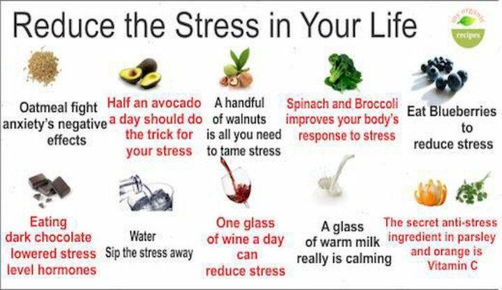 Stress reduCing foods