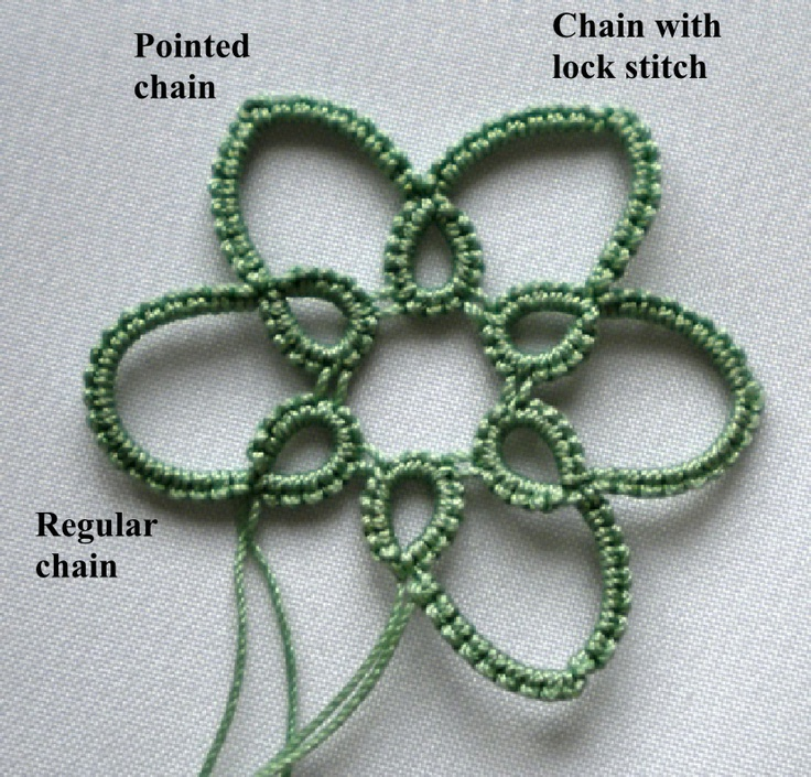tatting. tutorial.