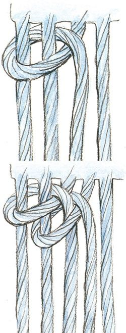 afboordingstechniek voor het weven