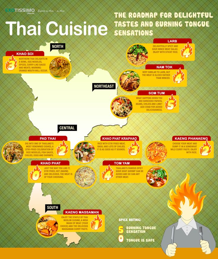 Food #infographics - Spicy #Thai food map - http://www.finedininglovers.com/blog/food-drinks/the-spicy-thai-food-map/