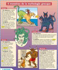 4 monstres de la mythologie grecque - Mon Quotidien, le seul site d'information quotidienne pour les 10-14 ans !