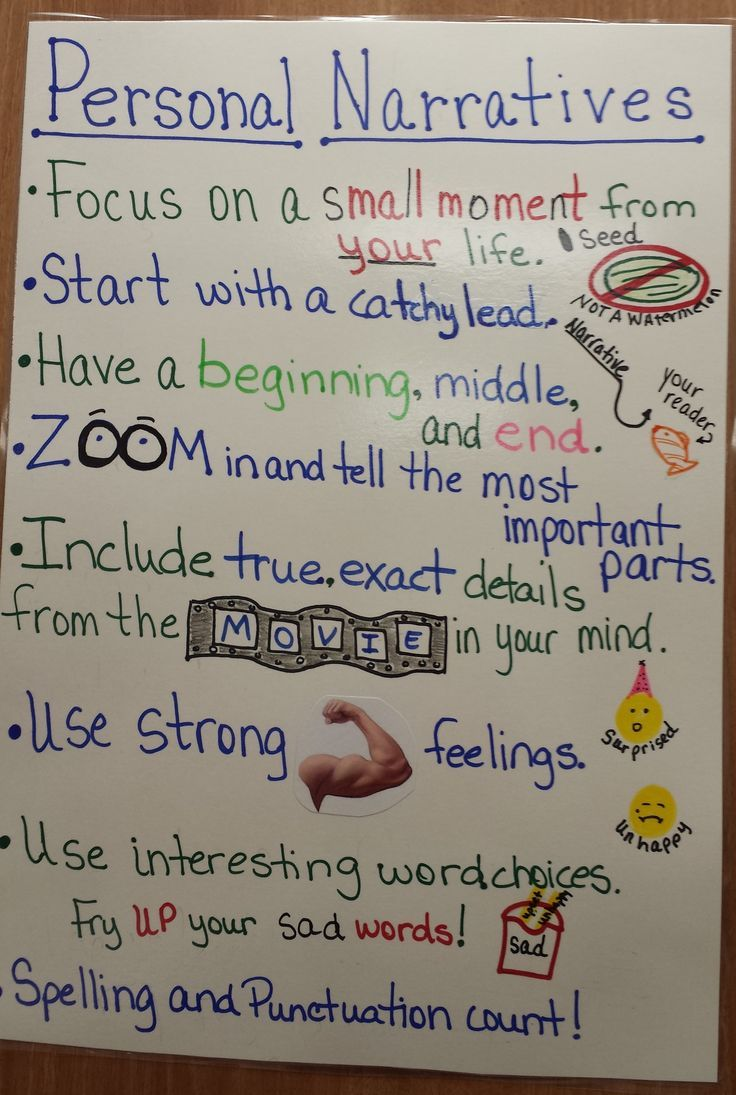 My Not So Pinteresty Anchor Charts Fifth Grade Writing Teaching Narrative Writing Narrative Writing Middle School How to teach narrative writing to