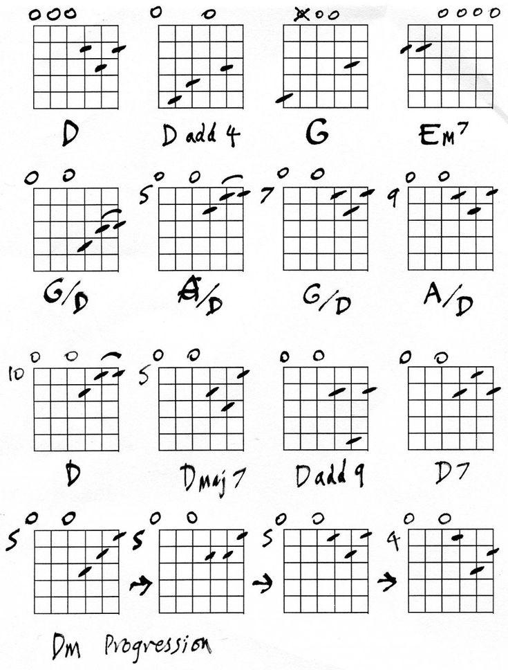 Guitar open tunings guitar chords play guitar chords