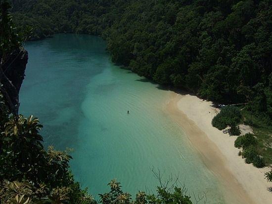 Sempu Island - East Java