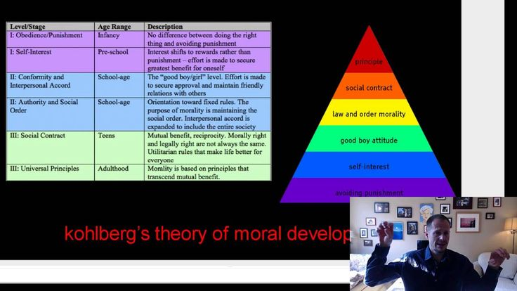 describe and evaluate kohlberg's cognitive theory Kohlberg's stages of moral development he experiences some cognitive conflict and is motivated to think kohlberg's theory has provoked a.