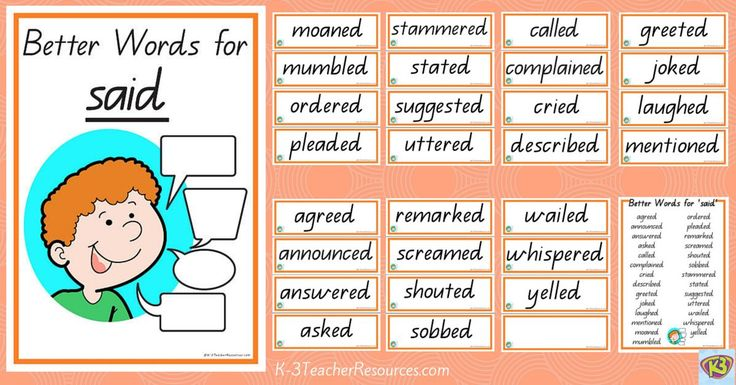 Printable Better Words for said - encouraging interesting ...