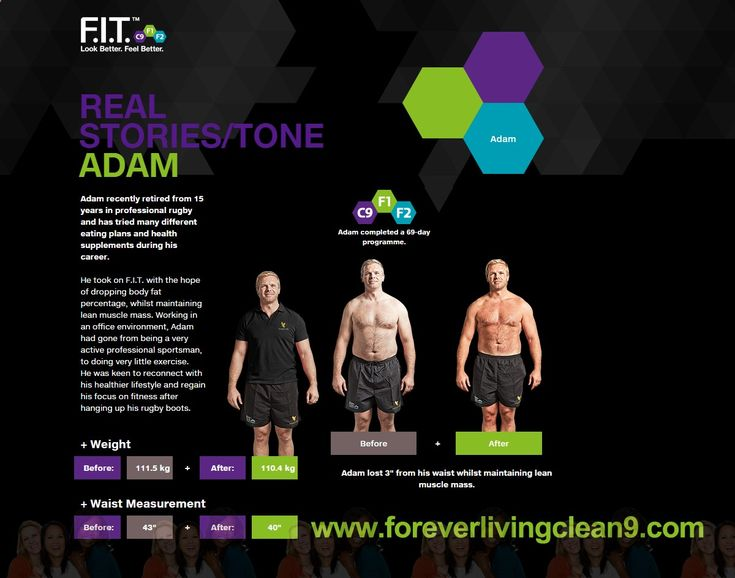 Adam recently retired from professional rugby and has tried many different eating plans & health supplements during his career. He took on F.I.T. with the hope of dropping body fat, whilst maintaining lean muscle mass. Working in an office environment, Adam had gone from being a very active professional sportsman, to doing very little exercise. He was keen to reconnect with his healthier lifestyle and regain his focus on fitness after hanging up his rugby boots. www.foreverliving...