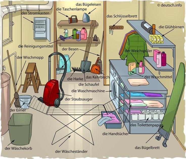 die Abstellkammer / Waschküche