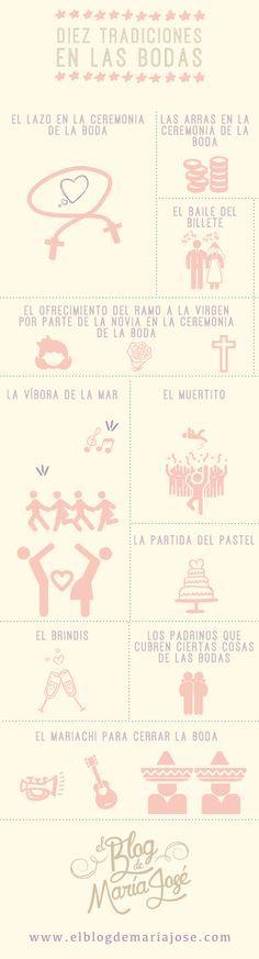 Diez tradiciones en las bodas #infografía #bodas #ElBlogdeMaríaJosé