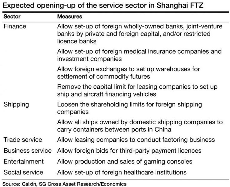 chinas foreign trade reform process This triggered four decades of reforms that have transformed china into the   steps to open the economy to foreign trade and investment only started to  to  develop and test the administrative procedures and complementary.