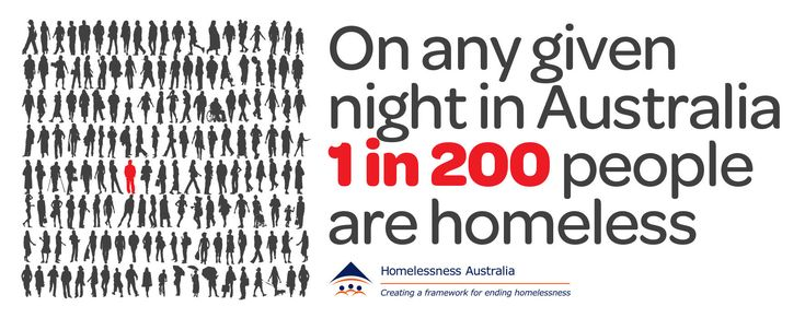 There are currently 105,237 people in #Australia who are #homeless #infographic