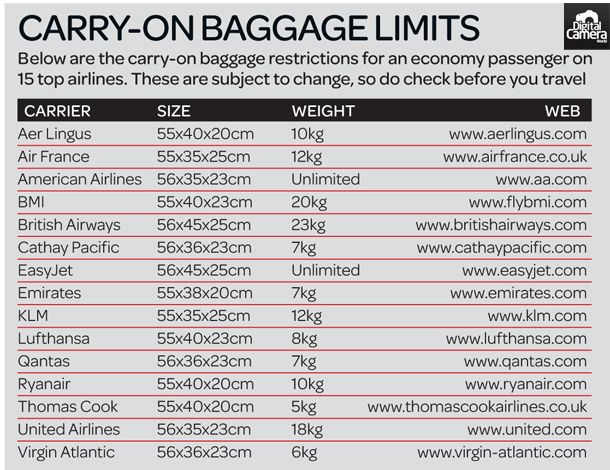 17 Best ideas about Luggage Allowance on Pinterest | Hand baggage ...