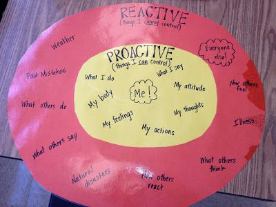 Being Proactive in 4th Grade