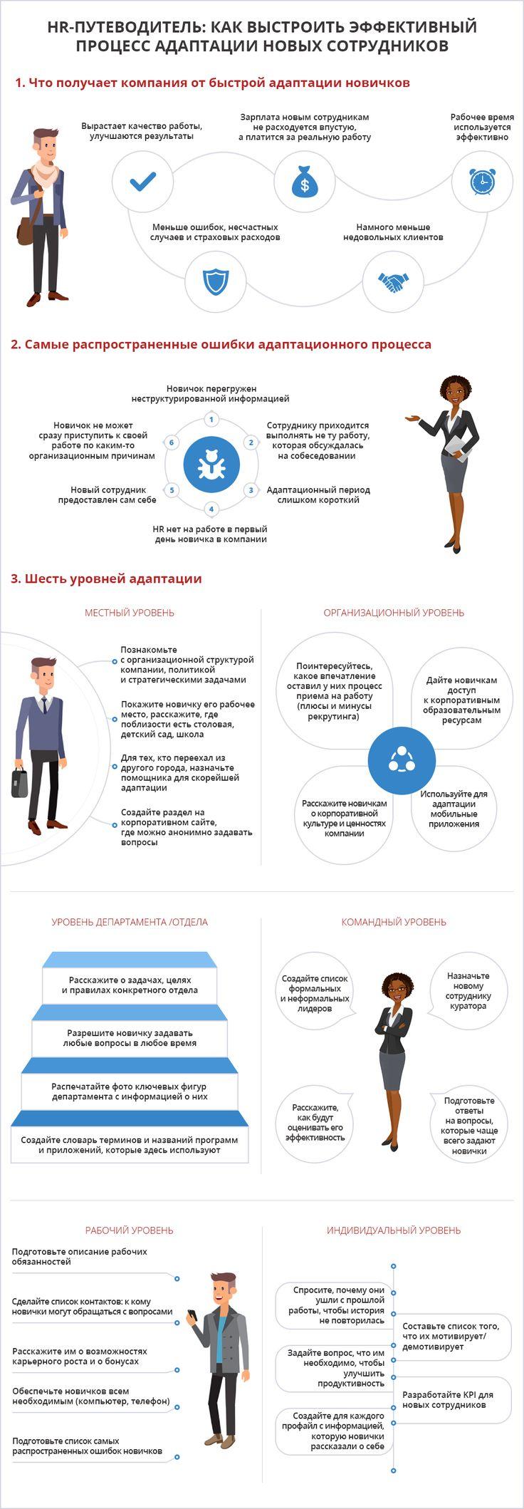 Адаптация нового сотрудника — не быстрый процесс.Известный HR-эксперт доктор Джон Салливан предлагает разбирать его на 6 уровней и обязательно уделить внимание каждому из них. Используя его практическиесоветыи рекомендации, мы нарисовали инфографику. Удачи вашим новым сотрудникам и вам в процессе их адаптации!