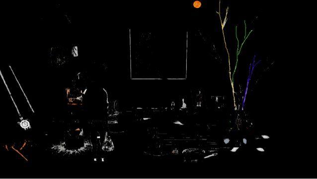 Magido shadow -  presentation by Basketmz Bmz via slideshare