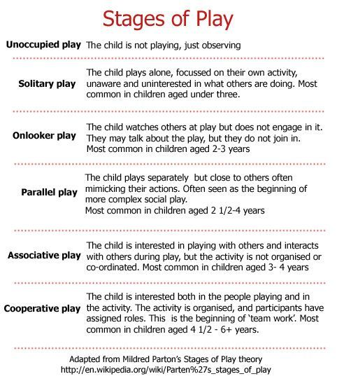 summerise the expected stages of childrens Activating prior knowledge activating prior knowledge help your students be good readers with this resource includes strategies to help students learn how.
