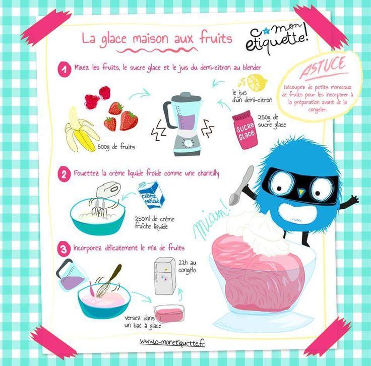 La glace maison aux fruits http://annso-cuisine.fr