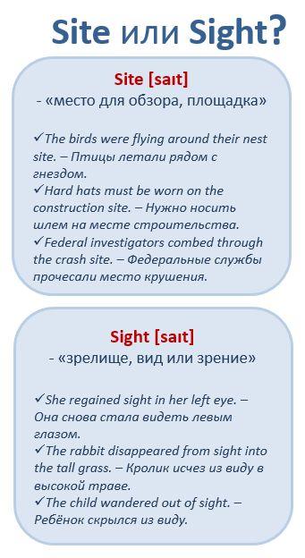 Английские слова, которые мы путаем: Site vs. Sight. #english #englishgrammar #английский #английскийдома #learnathome