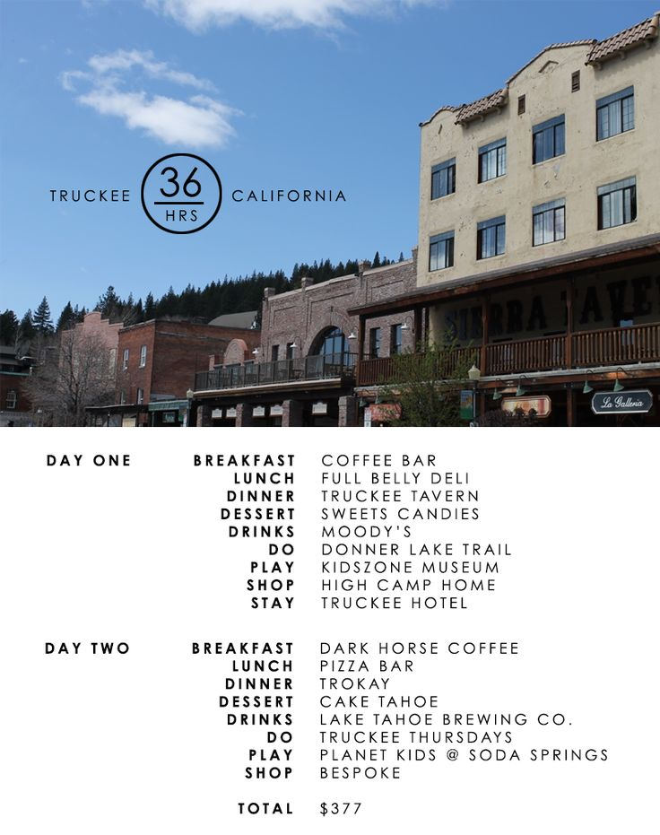 Copy Cat Chic: 36 Hours in Truckee California