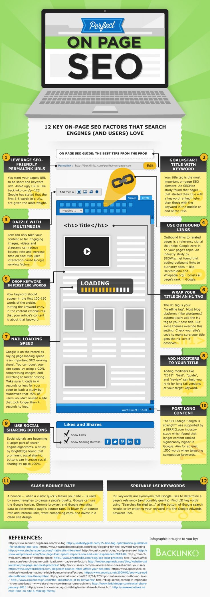 Perfect On-Page SEO Infographic By www.twitter.com/RiddsNetwork