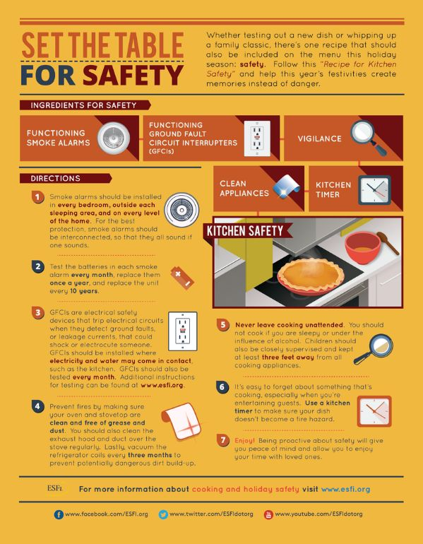 1815 best welcome to swartz electric 39 s pinterest images on for Home safety facts