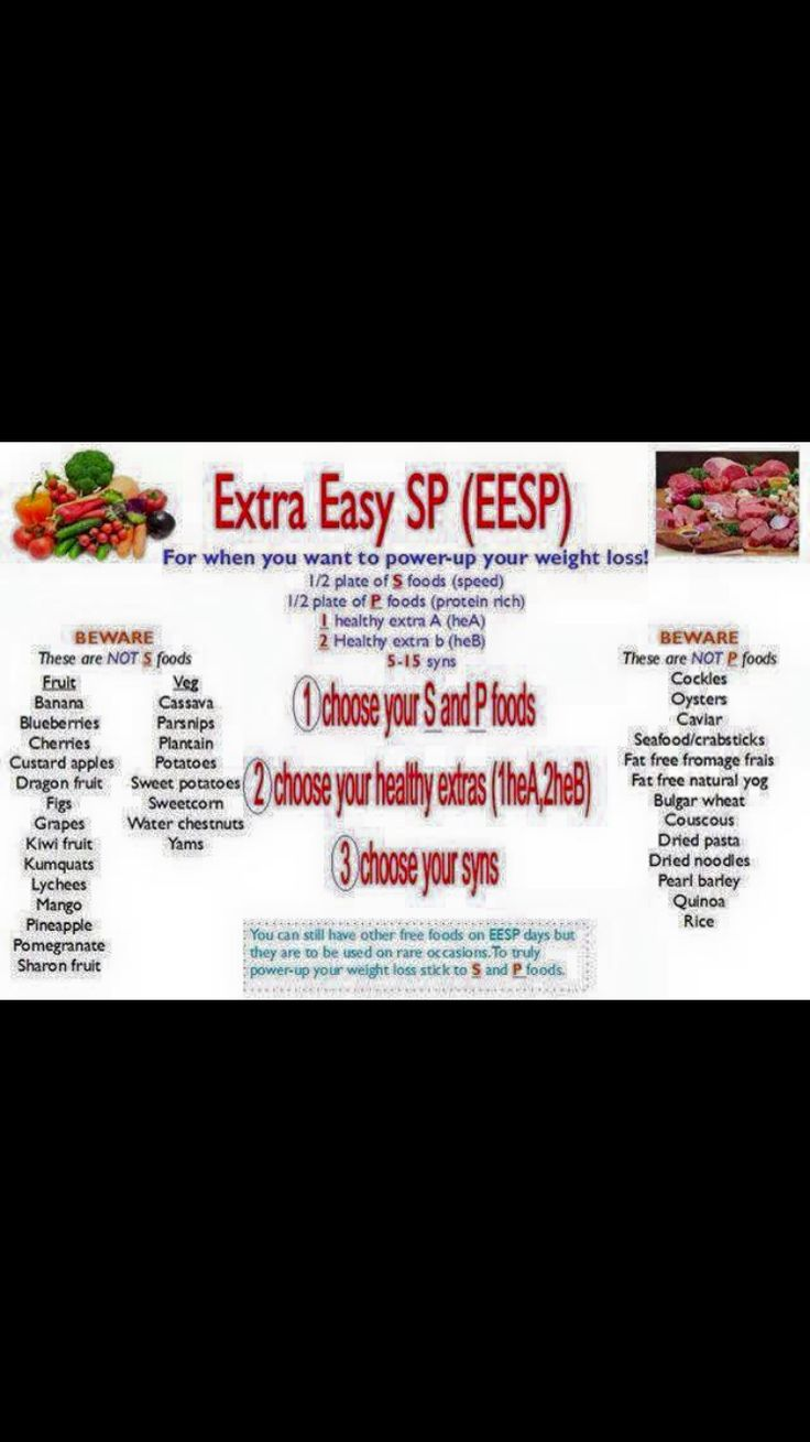 45 Best Images About Eesp The Slimming World Way On