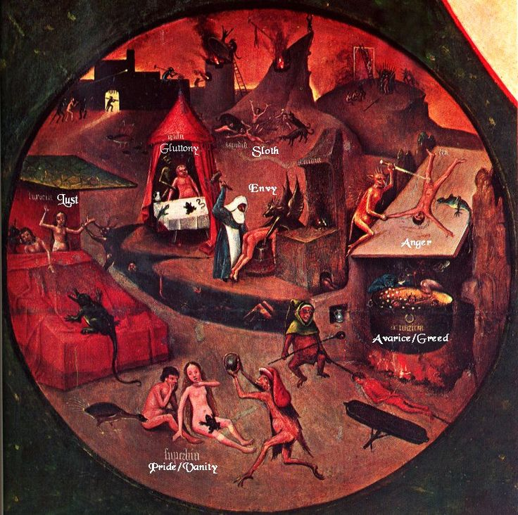 Discuss how Dante's notion of sin and redemption is played out in Inferno.