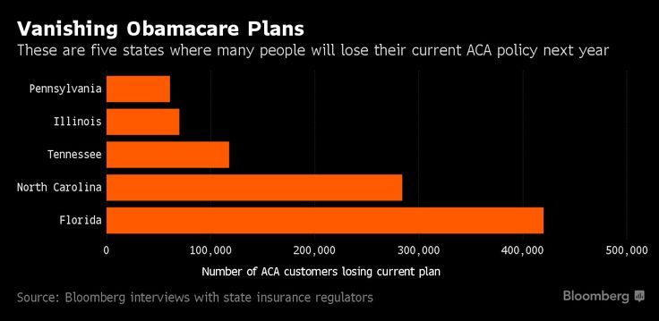 A growing number of people in Obamacare are finding out their health insurance plans will disappear from the program next year, forcing them to find new coverage even as options shrink and prices rise.