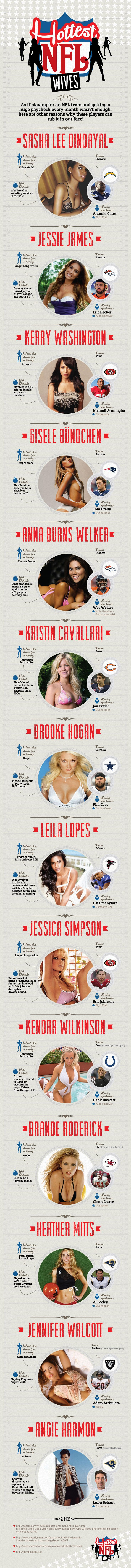 Hot NFL WAGs -May May May lucky fellows!