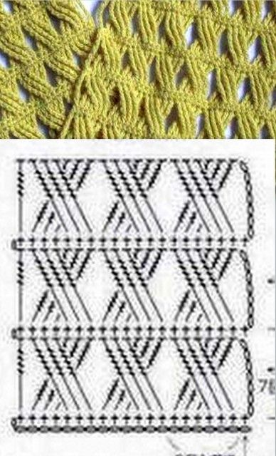 cable crochet stitch