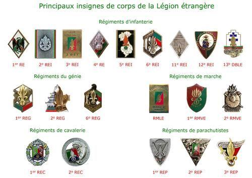 Insignes de la légion étrangère.pdf