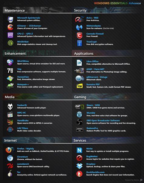 113 best Cyber images on Pinterest Social networks, Digital - fresh blueprint decoded dvd 8