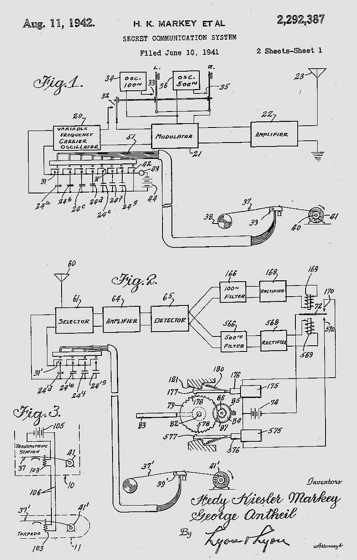 "The patent filed in 1941 by Hedy Lamarr and George Antheil for a ""secret communication system,"" frequency hopping."