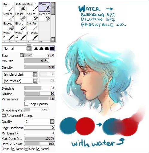 Watercolor  Pt Paint Tool Sai