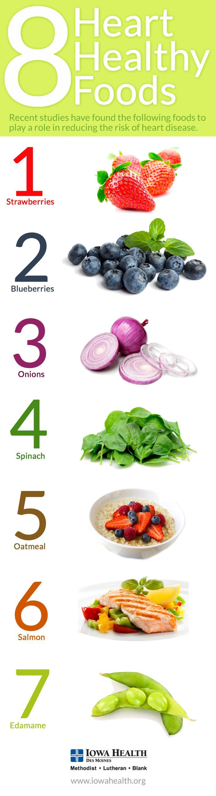 Recent studies have found these eight heart healthy foods to play a role in reducing the risk of heart disease. via www.unitypoint.org/desmoines/default.aspx http://www.www.unitypoint.org/desmoines/default.aspxheart-health-news.aspx?id=1069&Do+Blueberries,+Strawberries+and+Onions+Reduce+Heart+Attack+Risk%3F&utm_content=buffera63af&utm_medium=social&utm_source=pinterest.com&utm_campaign=buffer